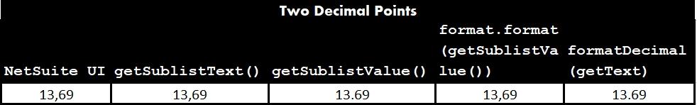 netsuite-eu-2-decimals-1