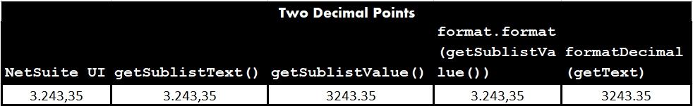 netsuite-eu-2-decimals-2