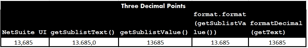 netsuite-eu-3-decimals-1